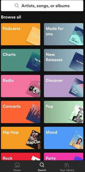 Spotify Categories